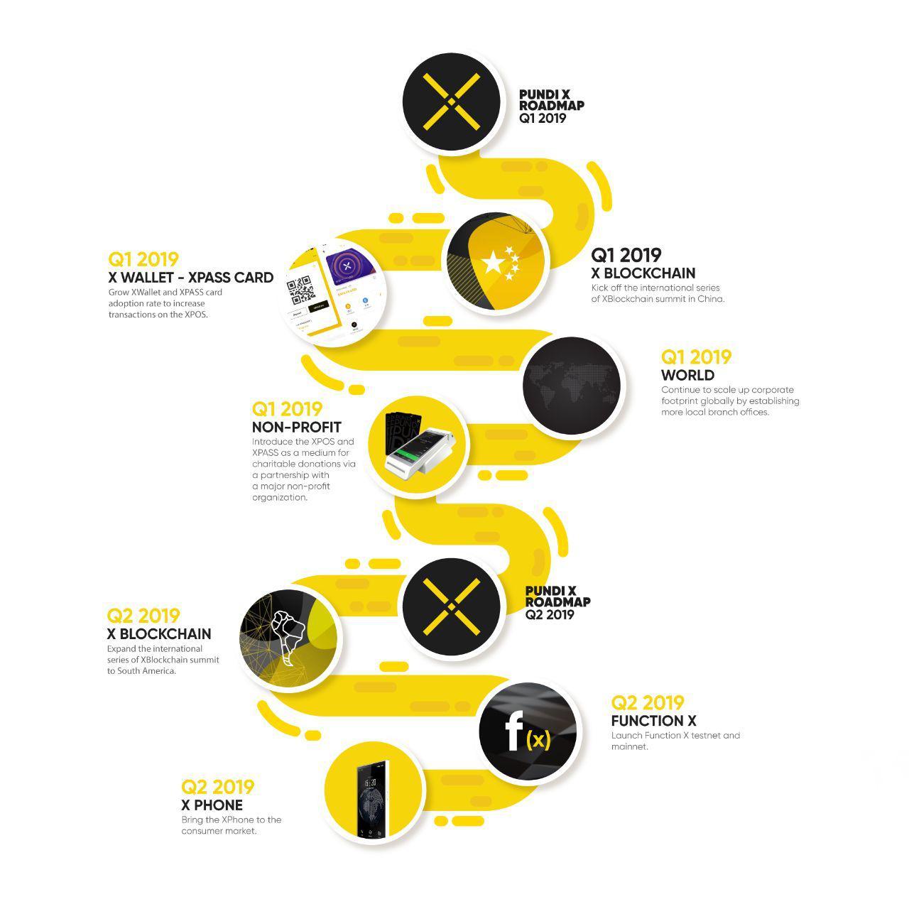 Samusocialburkinafaso: investire bitcoin reale Che cos'è il Bitcoin?