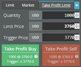bitcoin kainos bitmex)