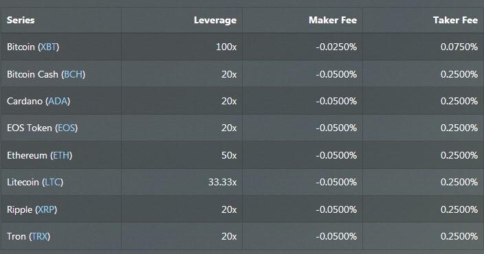 populiariausi bitcoin kasybos įmonės