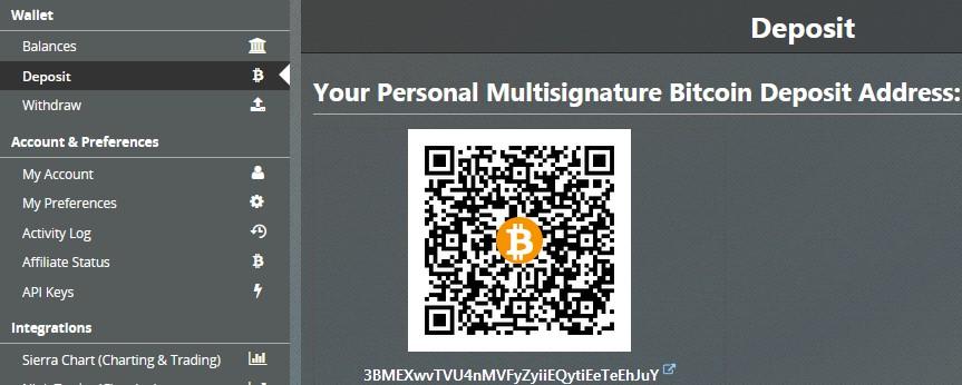 bitcoin kainos bitmex