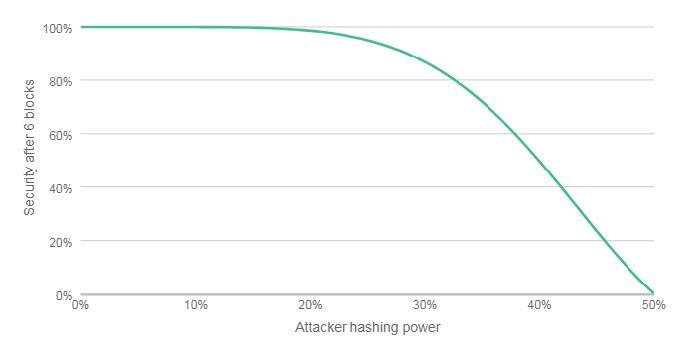 kodėl švarios energijos atsargos šiandien didėja