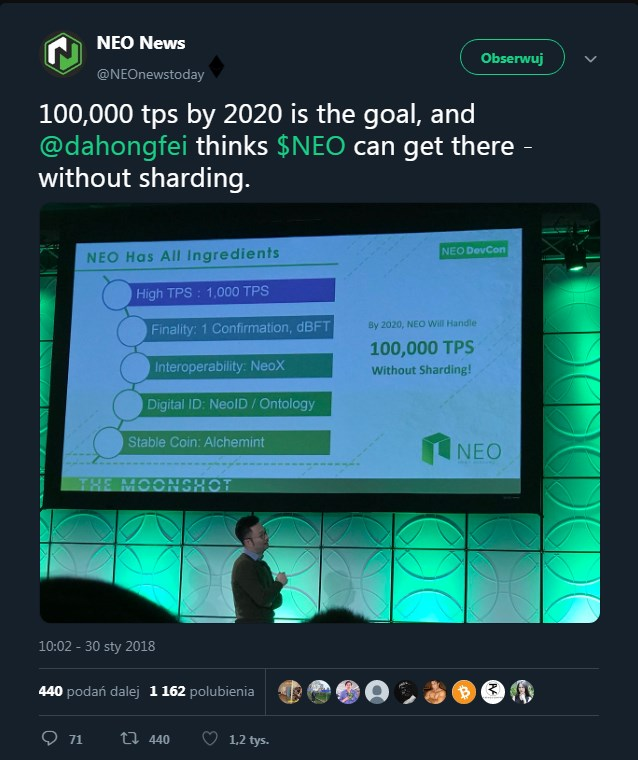 daugialypė rinkodara bitcoin