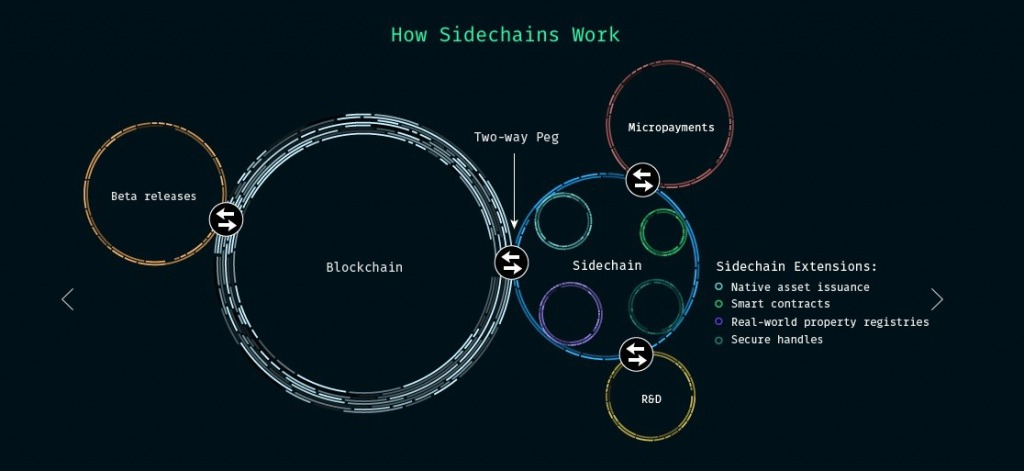 prekyba bitcoin lengva