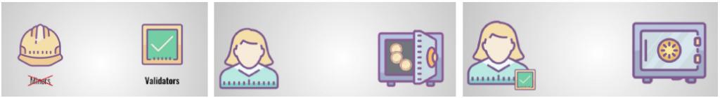 Analogią POS może być umieszczenie depozytu na lokacie bankowej – tylko, że musimy pozostać aktywni