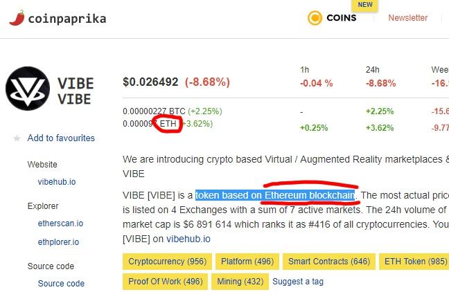 in Ethereum oder Litecoin investieren