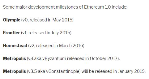 Historia aktualizacji głównego protokołu ETH